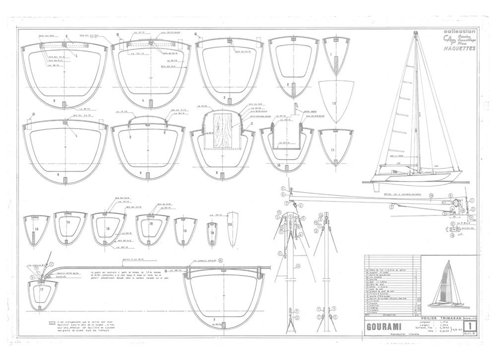 Plans De Maquettes De Voiliers Le Gourami